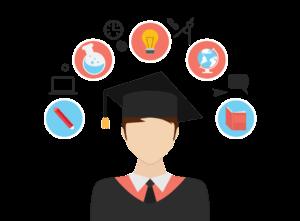 Формирование компетенций в профессиональном образовании – 2019: IV Международный профессиональный конкурс преподавателей вузов (в рамках требований ФГОС)